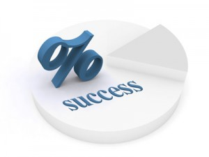 success-rate